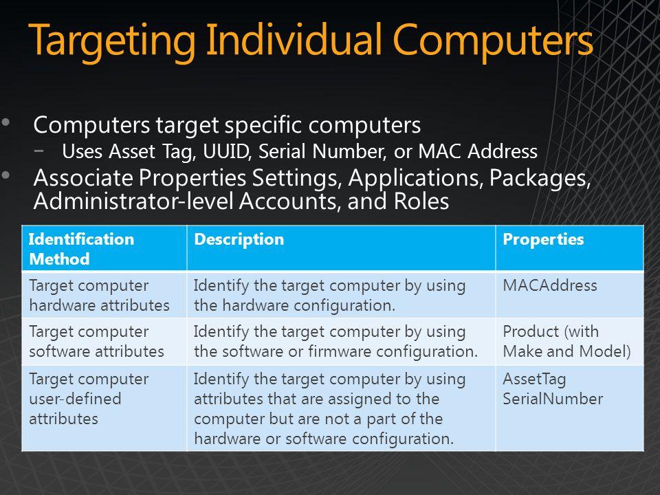 Targeting Individual Computers