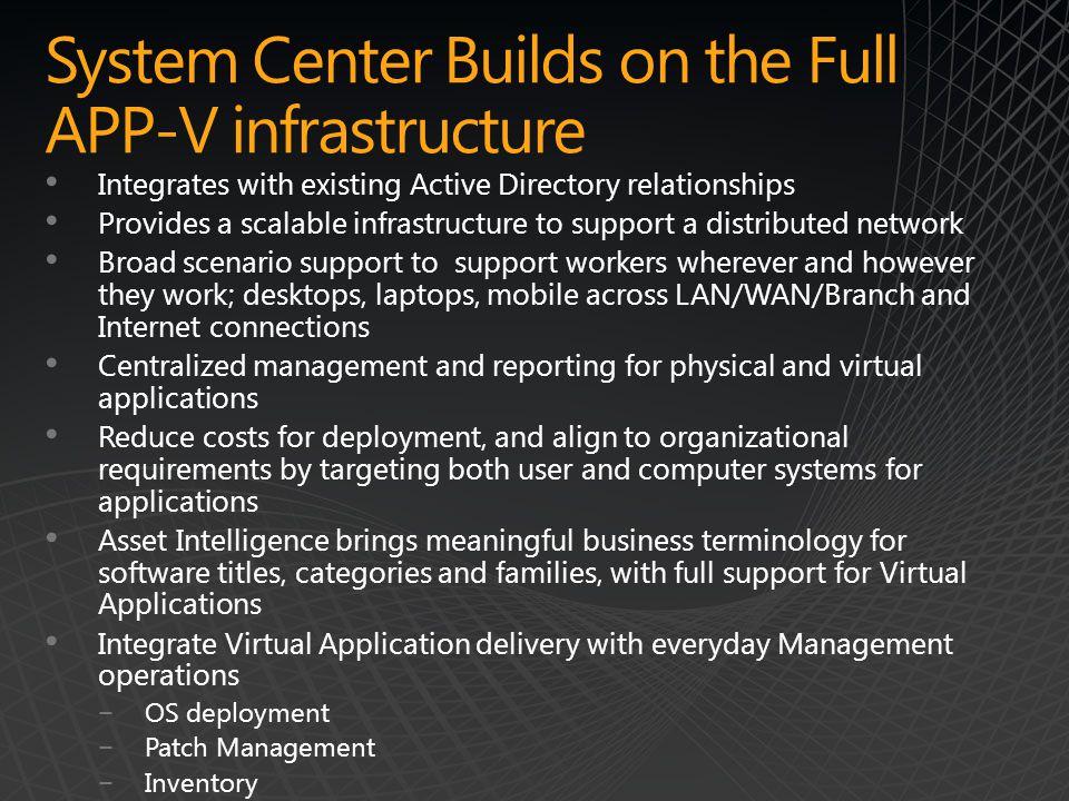 System Center Builds on the Full APP-V infrastructure