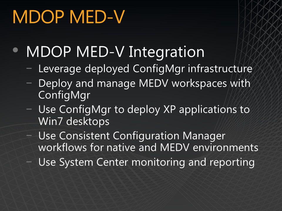 MDOP MED-V MDOP MED-V Integration