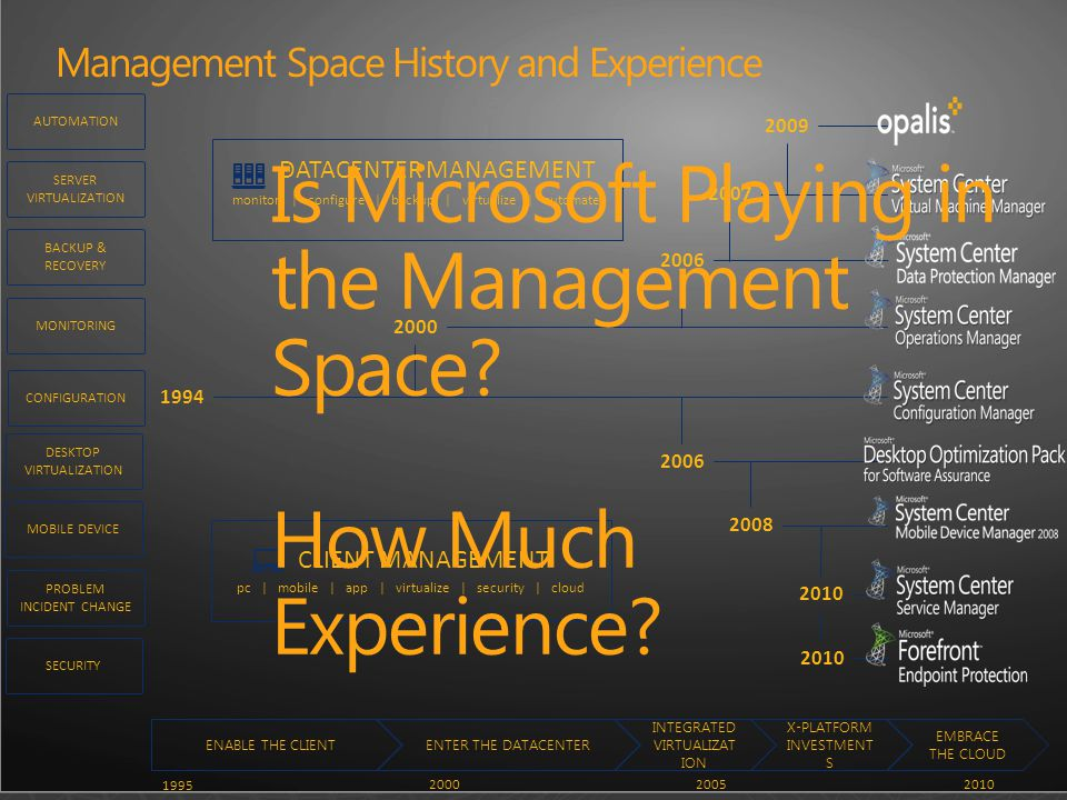Is Microsoft Playing in the Management Space