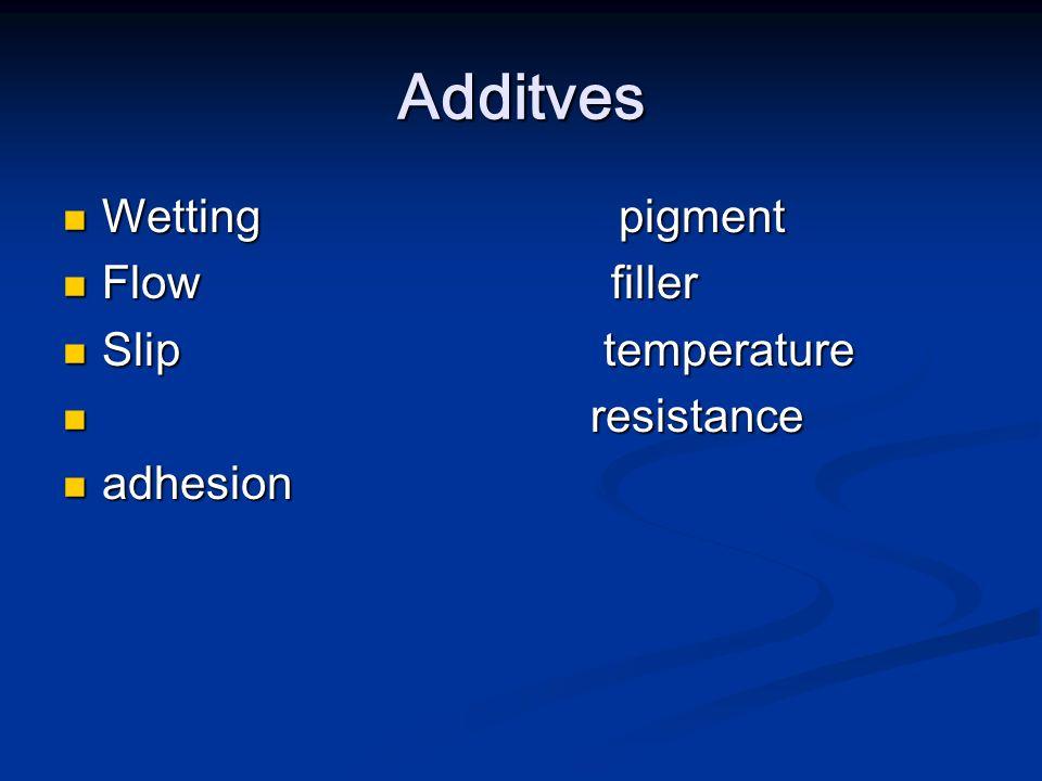 Additves Wetting pigment Flow filler Slip temperature resistance