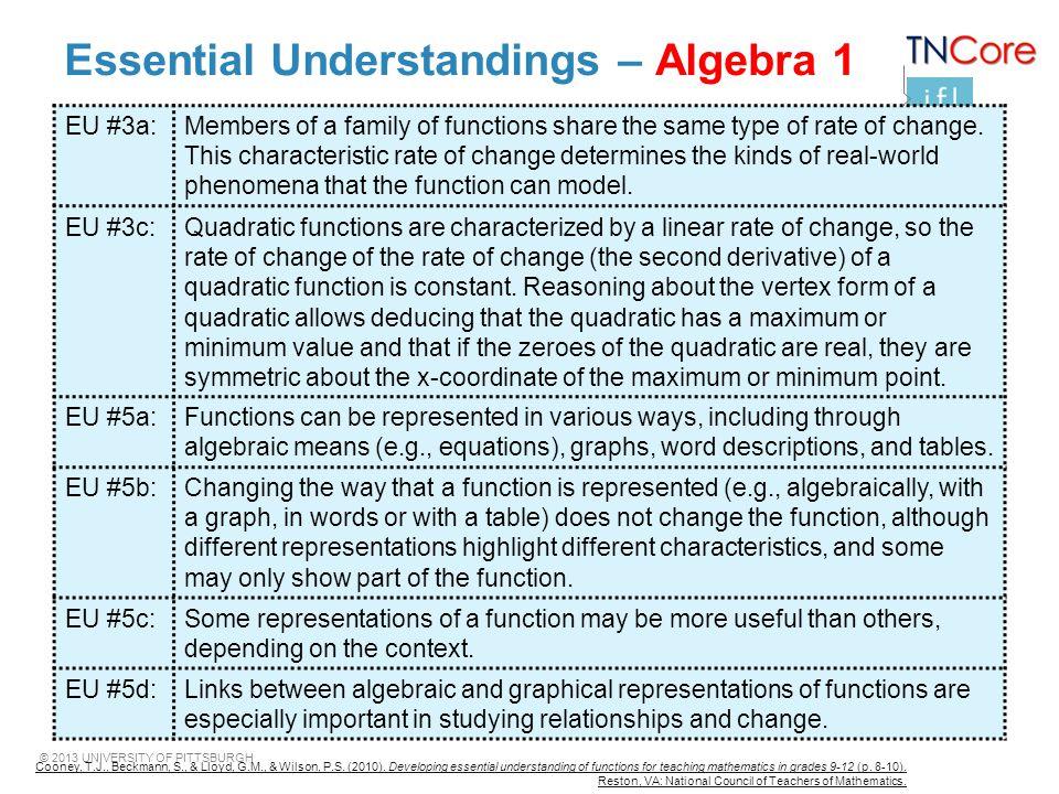 Essential Understandings – Algebra 1