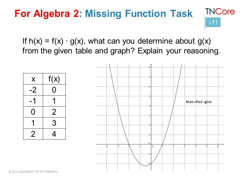 For Algebra 2: Missing Function Task