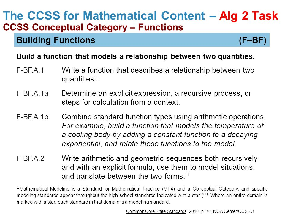 The CCSS for Mathematical Content – Alg 2 Task CCSS Conceptual Category – Functions