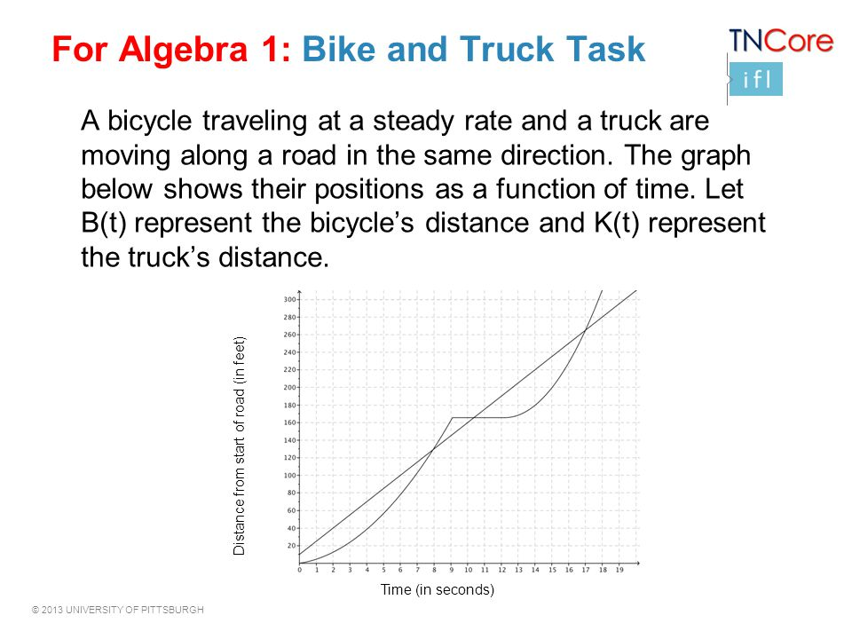 For Algebra 1: Bike and Truck Task