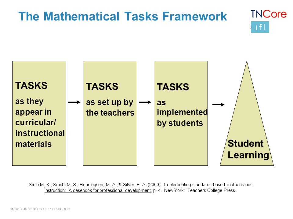 The Mathematical Tasks Framework
