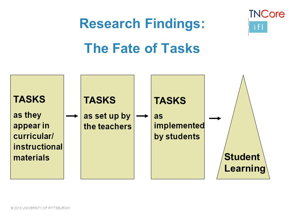 Research Findings: The Fate of Tasks
