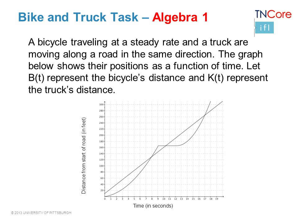 Bike and Truck Task – Algebra 1