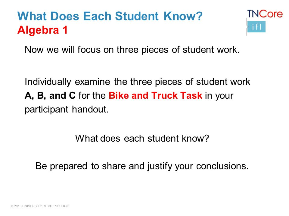 What Does Each Student Know Algebra 1