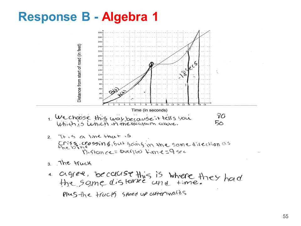 Response B - Algebra 1 Probing Facilitator Questions and Possible Responses Related to Response B's Work: