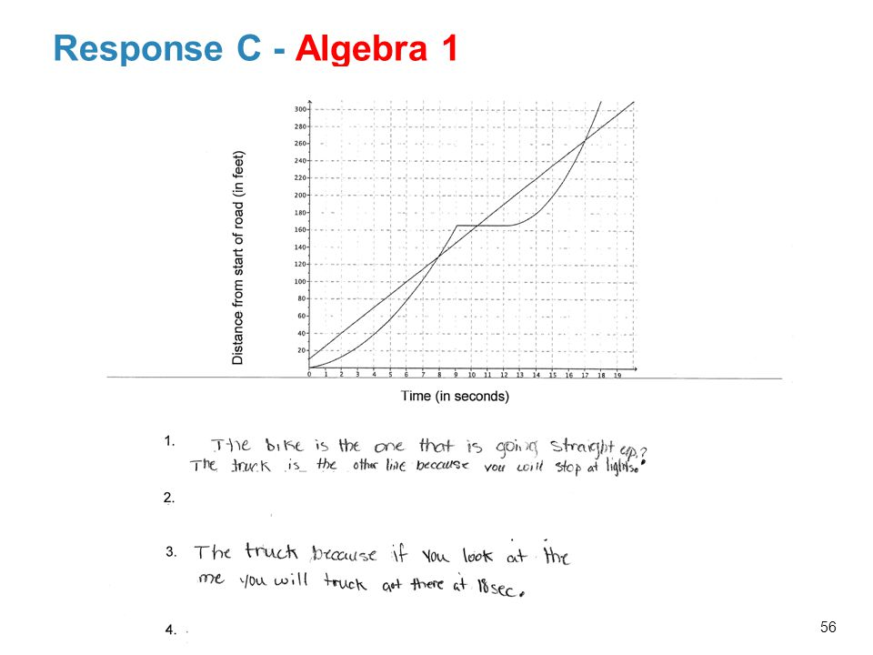 Response C - Algebra 1 Probing Facilitator Questions and Possible Responses Related to Response C's Work: