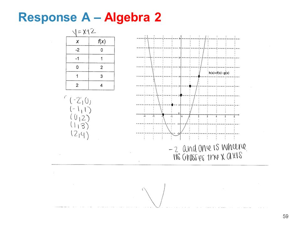 study group high school math algebra geometry ppt  59 response