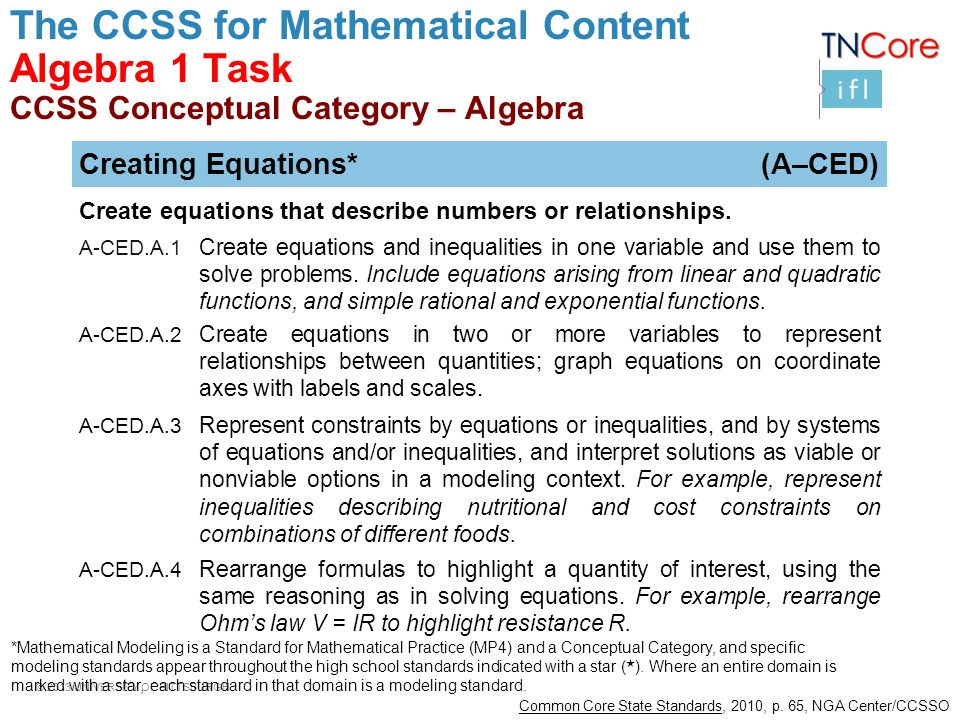 The CCSS for Mathematical Content Algebra 1 Task CCSS Conceptual Category – Algebra