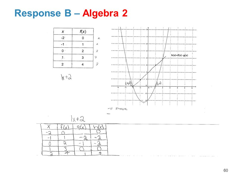 Response B – Algebra 2 Probing Facilitator Questions and Possible Responses Related to Response B's Work: