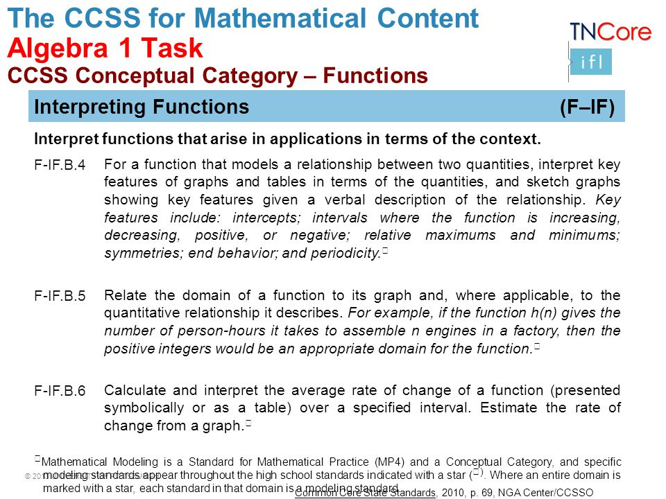 The CCSS for Mathematical Content Algebra 1 Task CCSS Conceptual Category – Functions