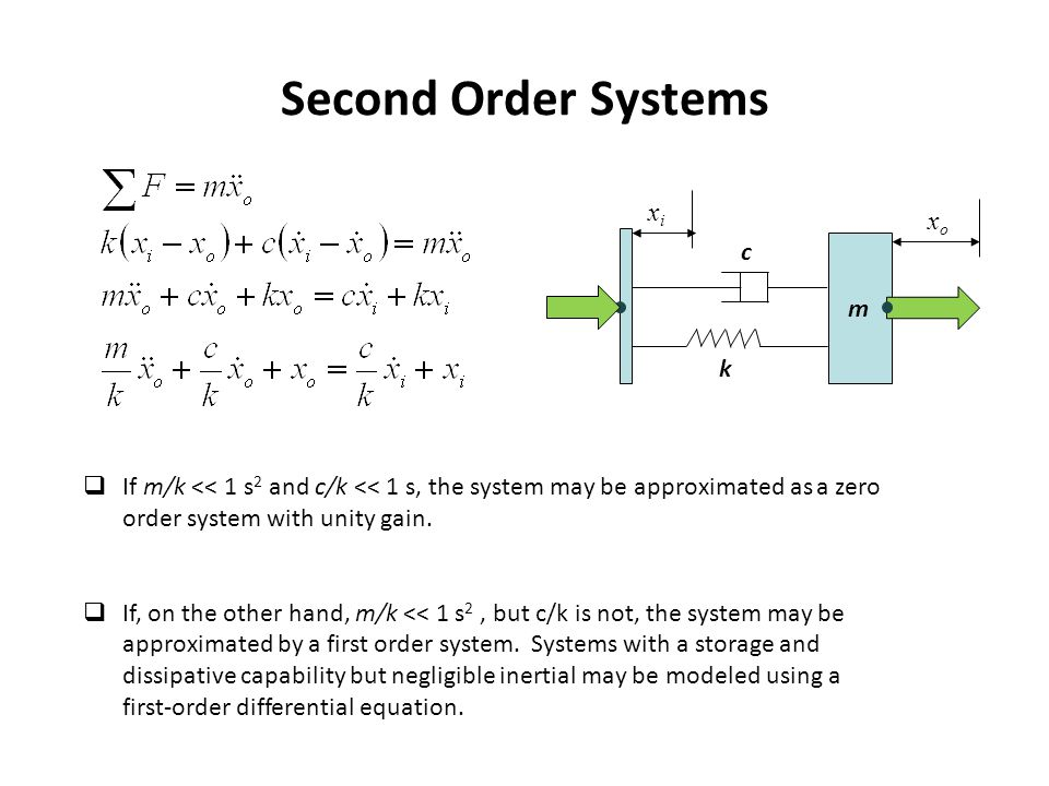 Second Order Systems xi xo c m k
