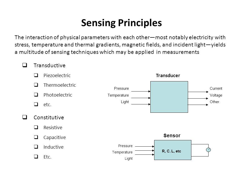 Sensing Principles