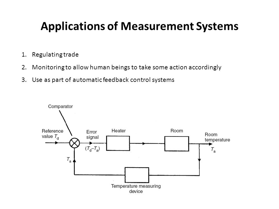 Applications of Measurement Systems