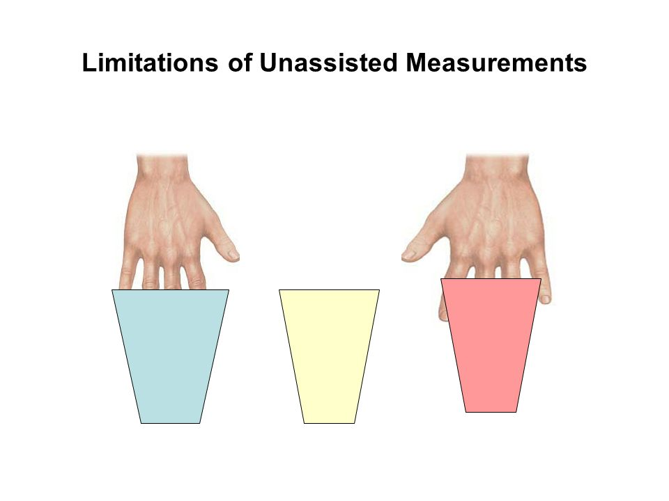 Limitations of Unassisted Measurements