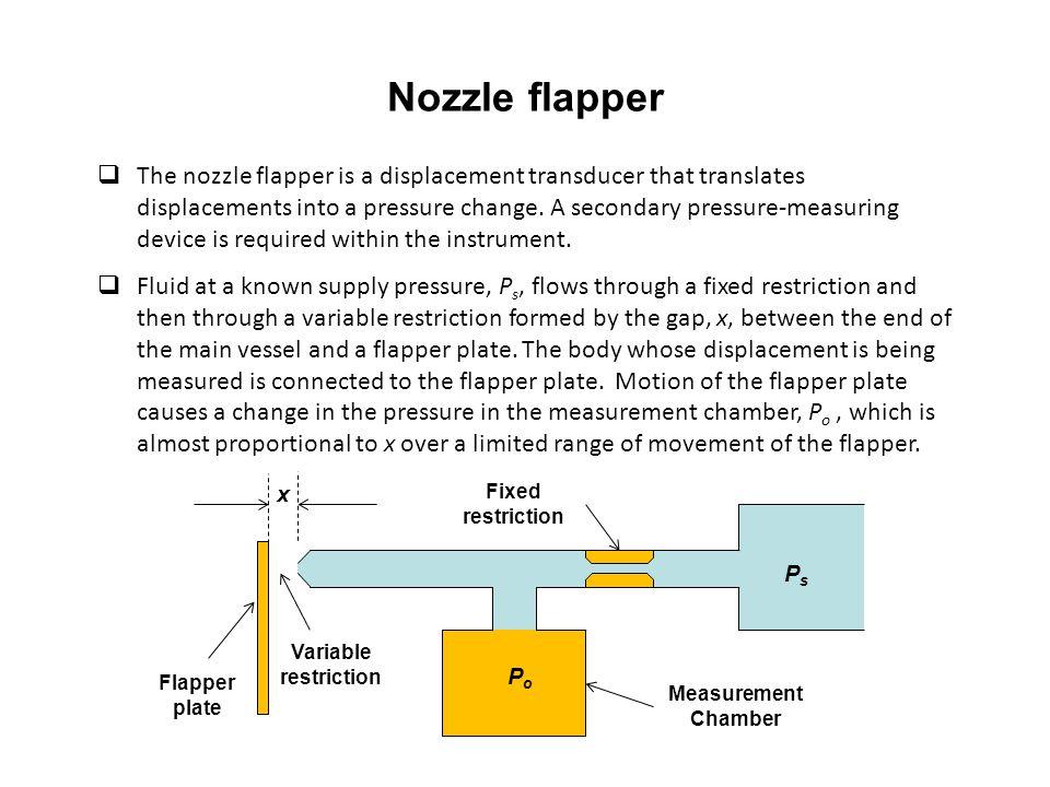 Nozzle flapper