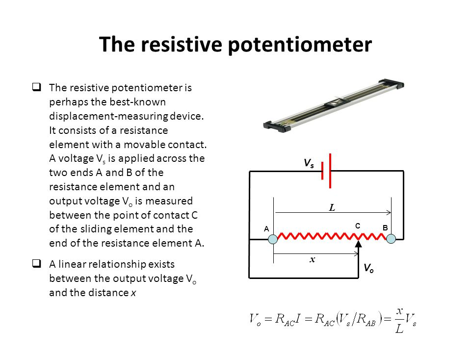The resistive potentiometer