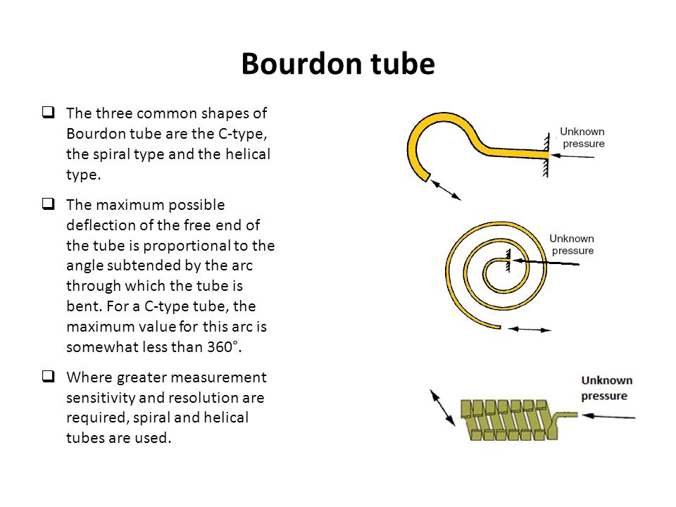 Bourdon tube The three common shapes of Bourdon tube are the C-type, the spiral type and the helical type.