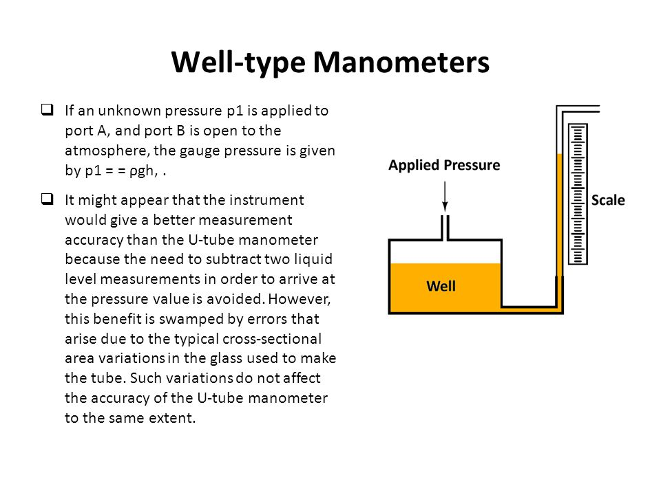 Well-type Manometers