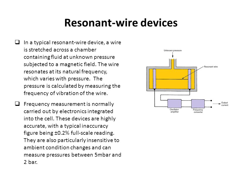 Resonant-wire devices