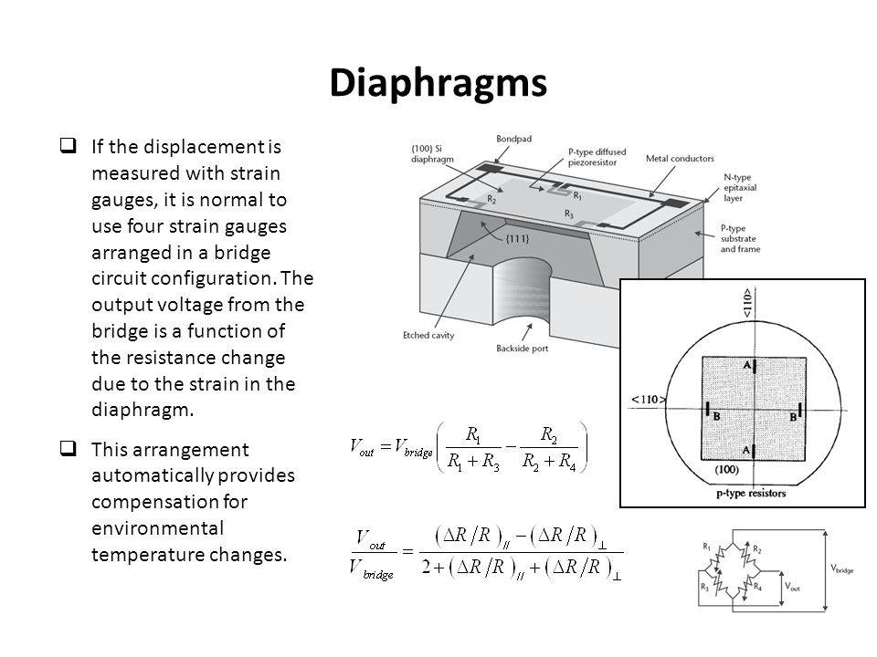 Diaphragms