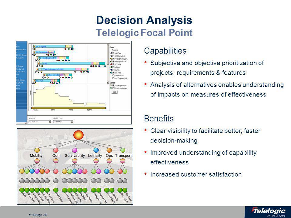 Decision Analysis Telelogic Focal Point