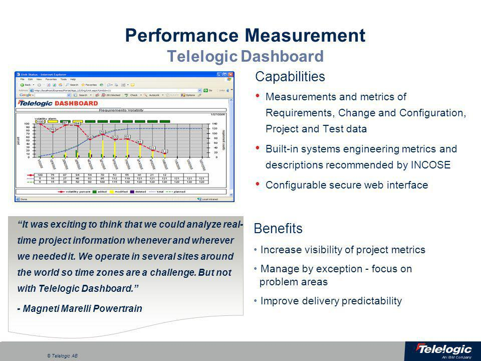 Performance Measurement Telelogic Dashboard