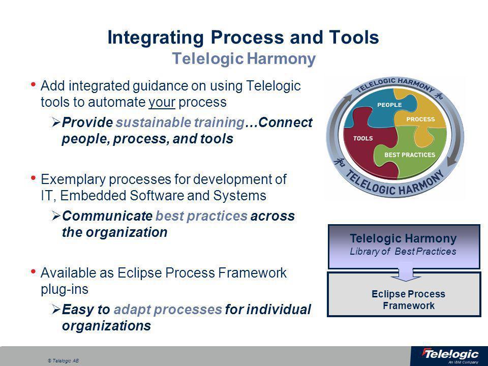 Integrating Process and Tools Telelogic Harmony