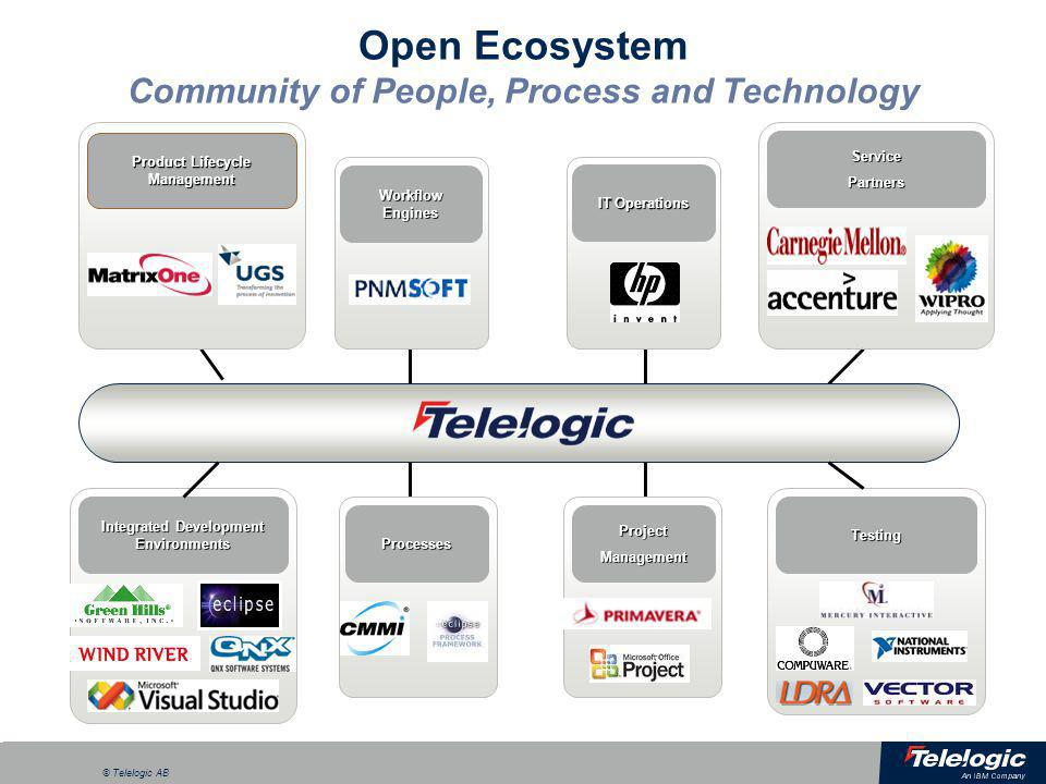 Open Ecosystem Community of People, Process and Technology