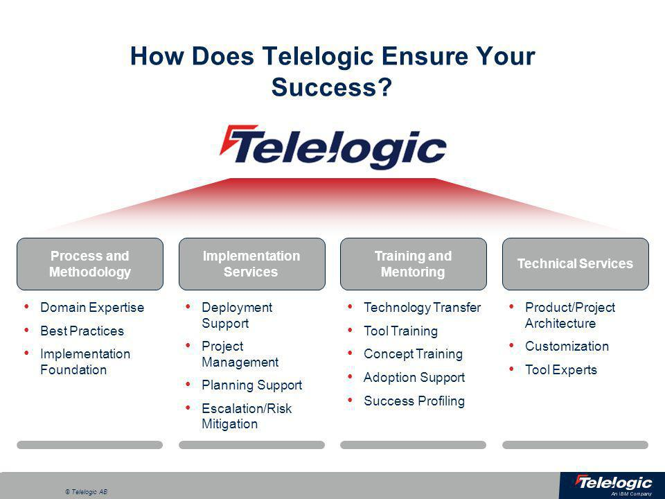 How Does Telelogic Ensure Your Success