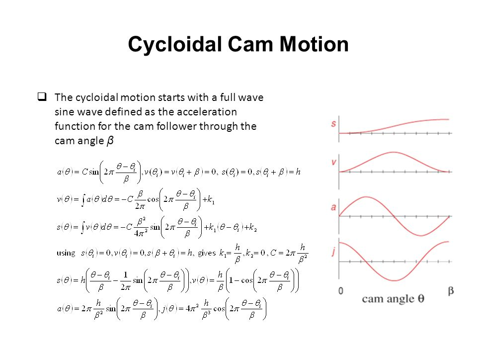 Cycloidal Cam Motion
