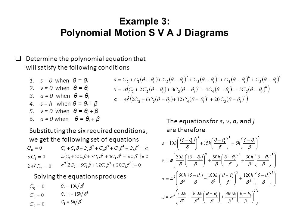 Example 3: Polynomial Motion S V A J Diagrams
