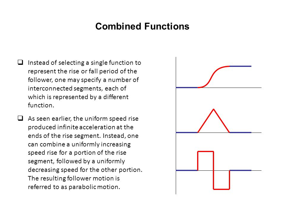 Combined Functions