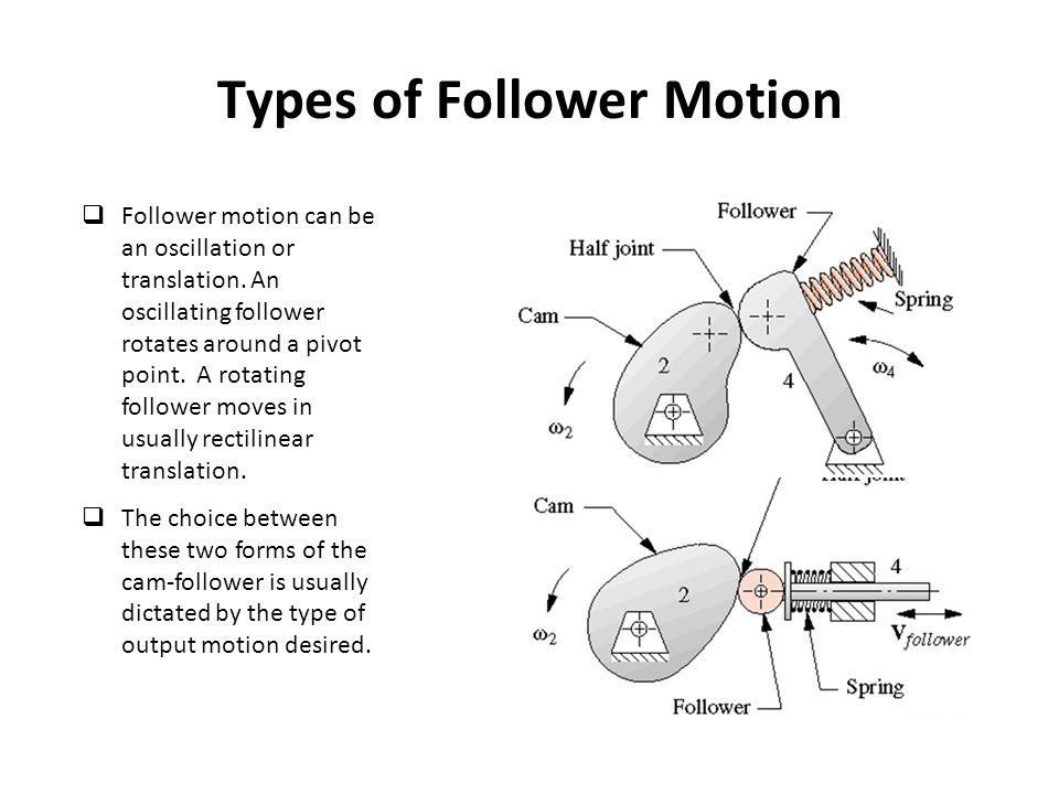 Types of Follower Motion