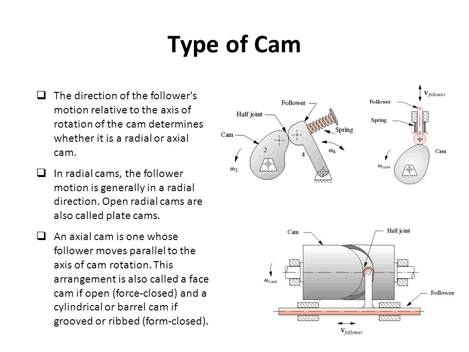 Type of Cam The direction of the follower s motion relative to the axis of rotation of the cam determines whether it is a radial or axial cam.
