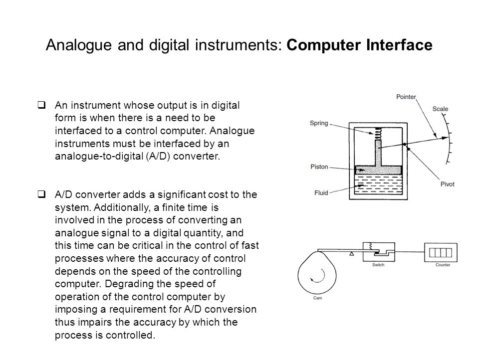 Analogue and digital instruments: Computer Interface