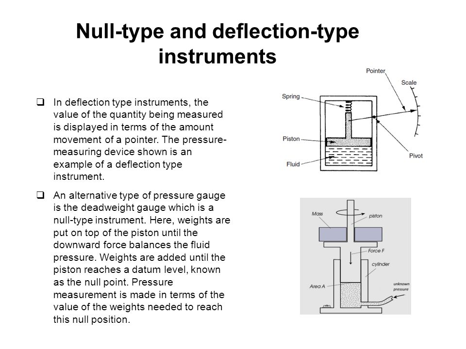 Null-type and deflection-type instruments