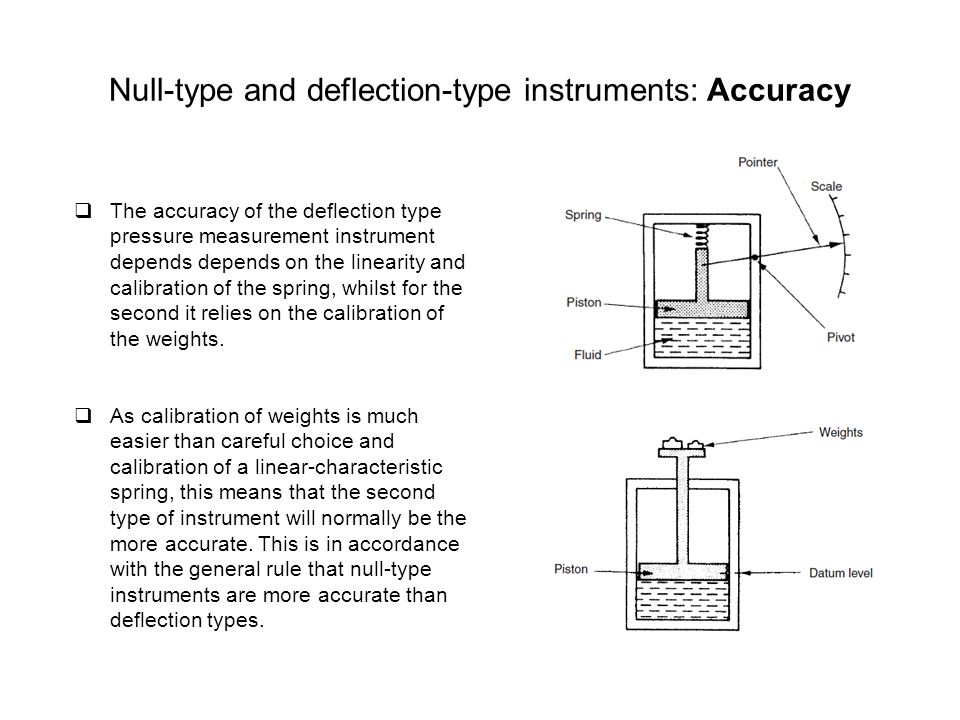 Null-type and deflection-type instruments: Accuracy