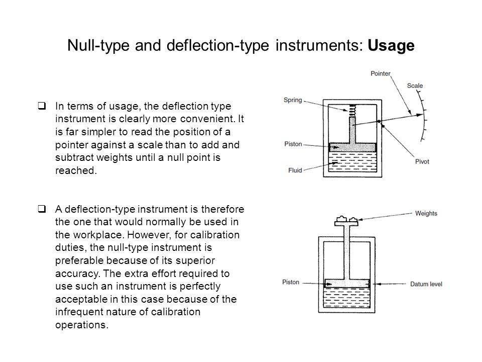 Null-type and deflection-type instruments: Usage