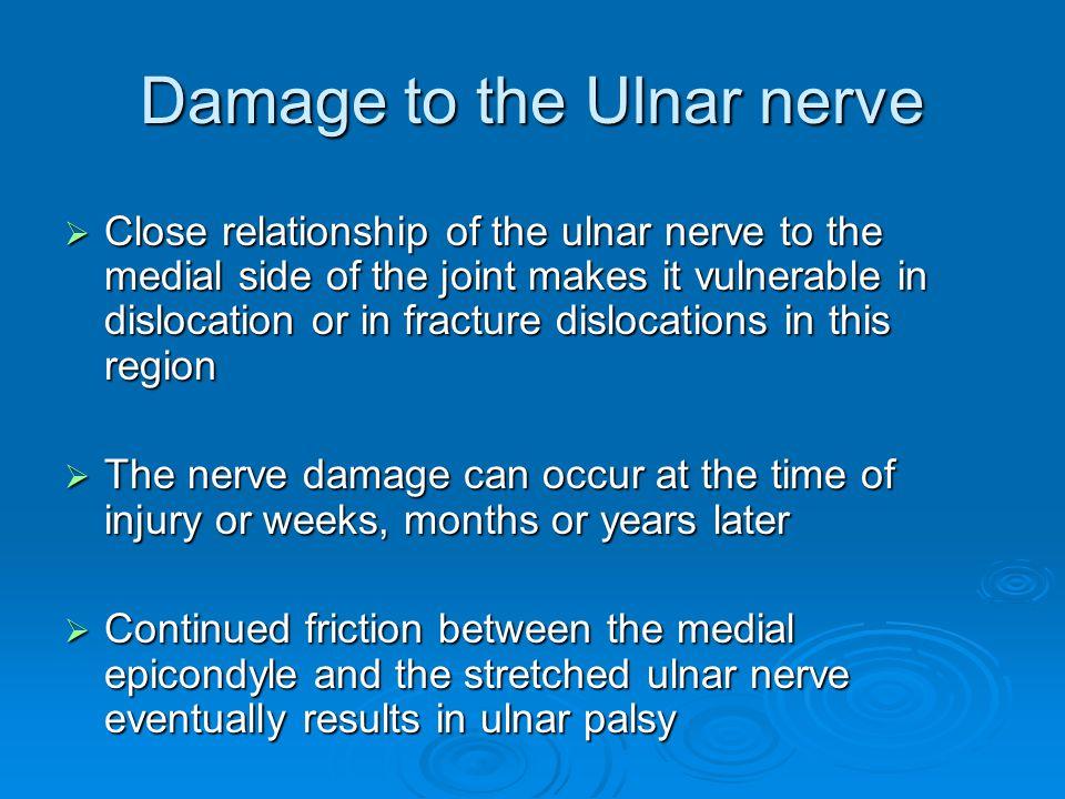 Damage to the Ulnar nerve