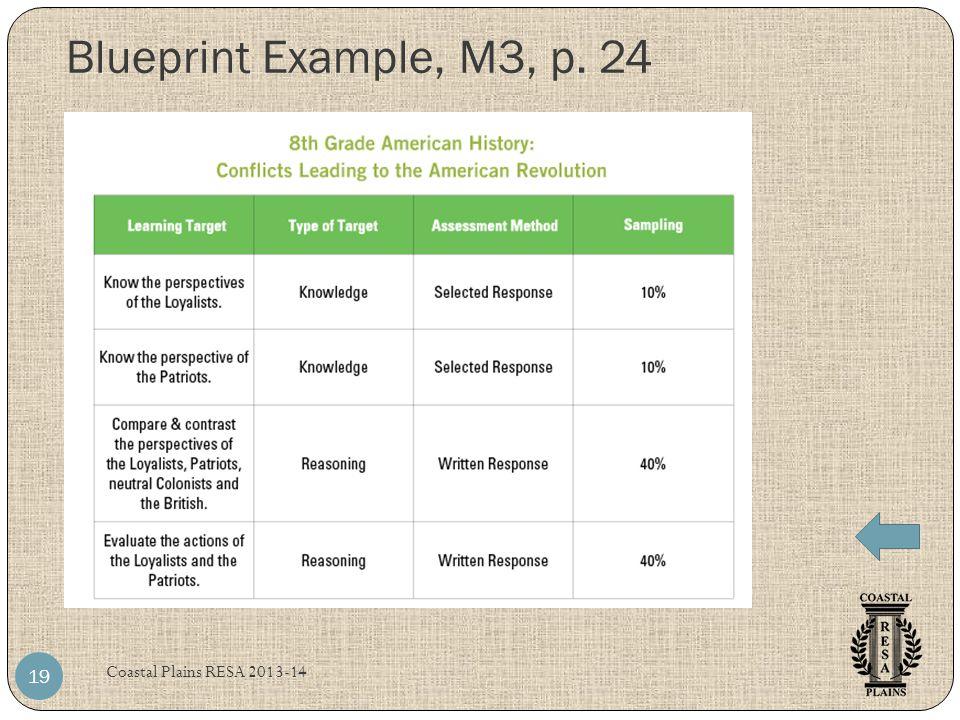 Blueprint Example, M3, p. 24 Coastal Plains RESA 2013-14