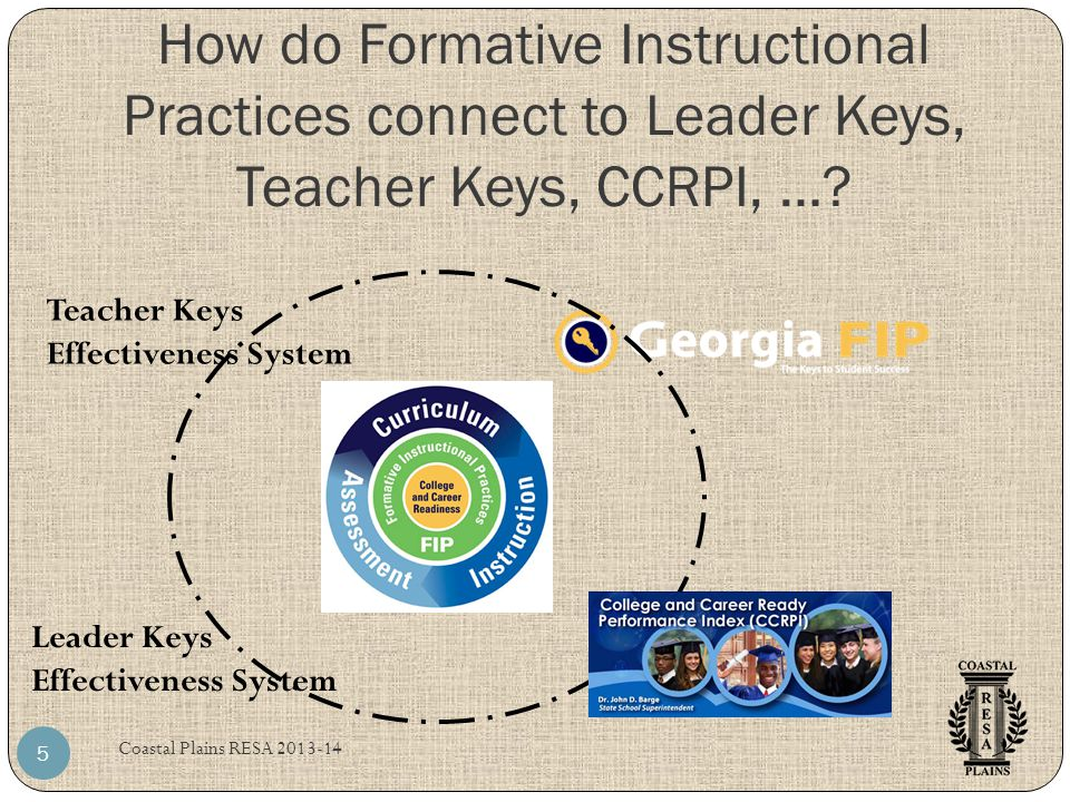 How do Formative Instructional Practices connect to Leader Keys, Teacher Keys, CCRPI, …