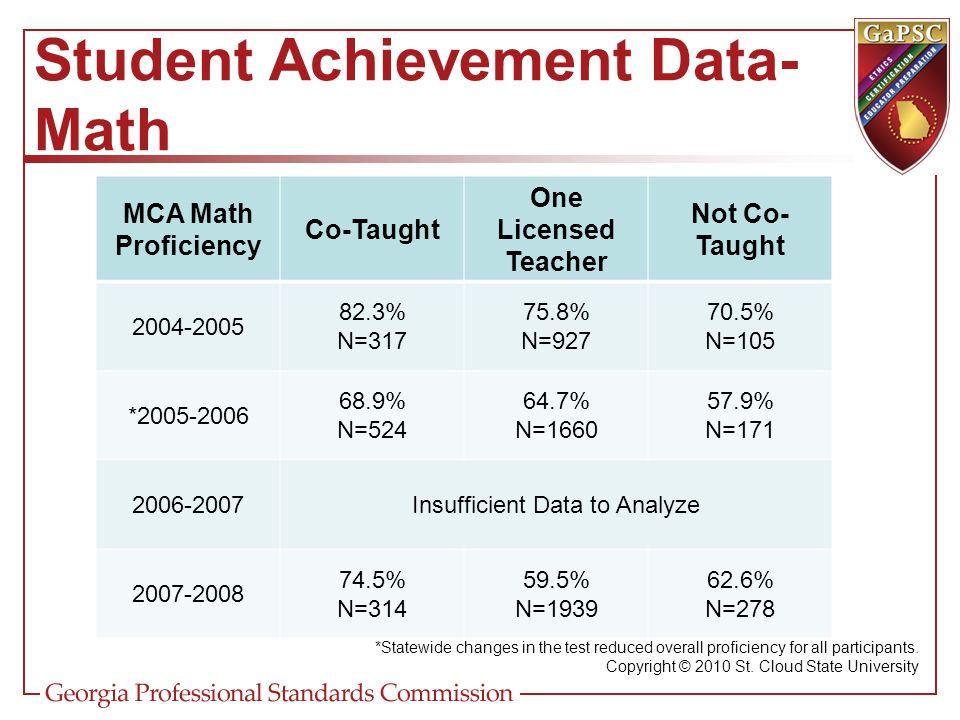 Student Achievement Data- Math
