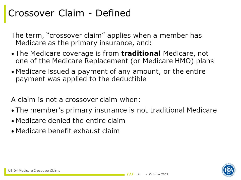 Crossover Claim - Defined