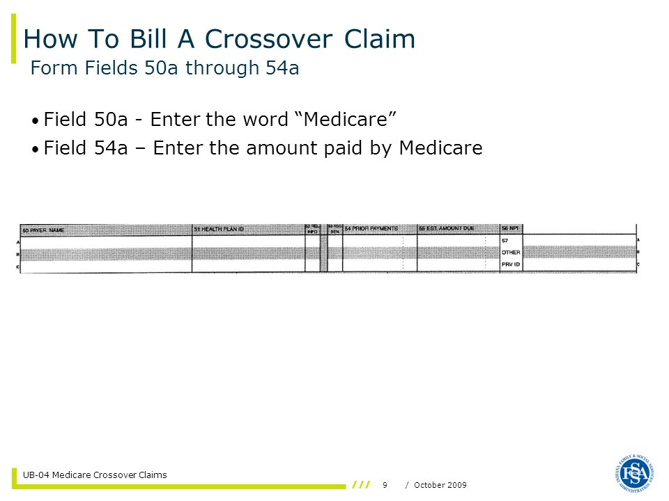 Ub Medicare Crossover Claims  Ppt Download