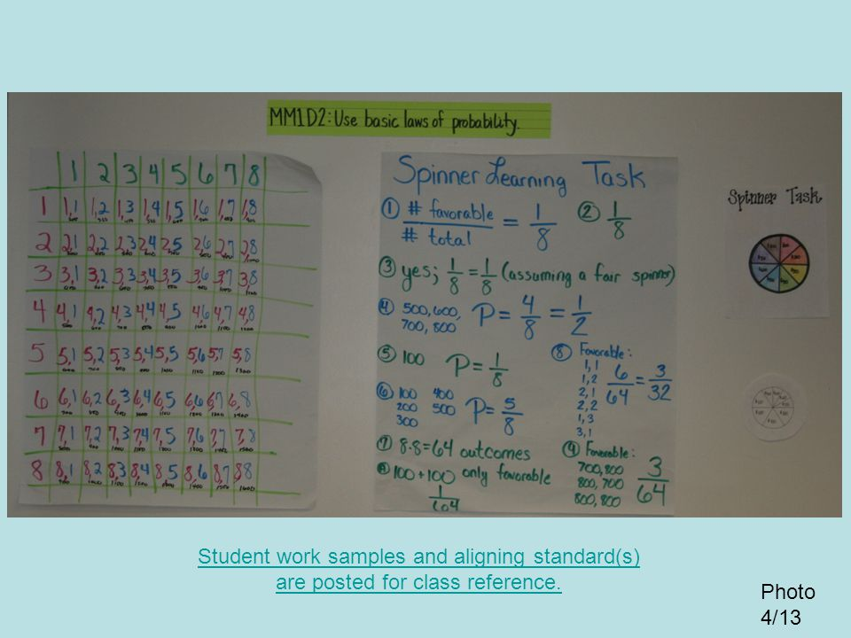 Student work samples and aligning standard(s) are posted for class reference.